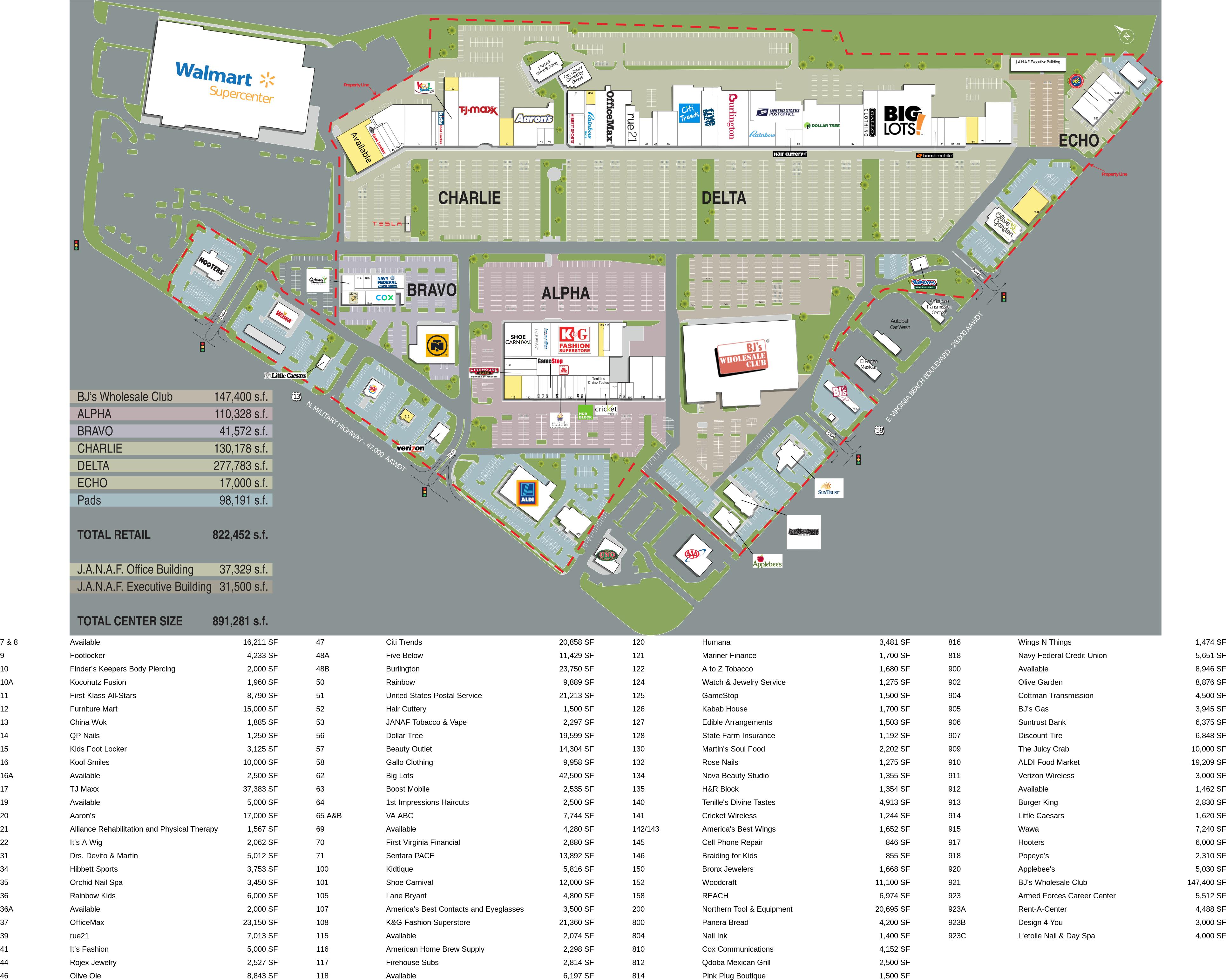Norfolk VA: J.A.N.A.F. Shopping Yard - Retail Space For Lease ...